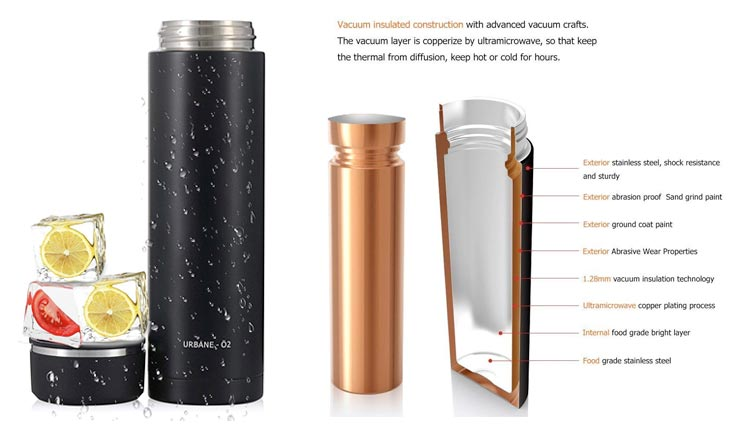 URBANE O2 Insulated Water Bottle,Leakproof 18/8 Stainless Steel Insulated Mug Keep Coffee Hot or Cold for hours,17 Ounce(Black A)